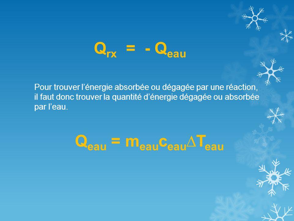 Q rx = - Q eau Pour trouver lénergie absorbée ou dégagée par une réaction, il faut donc trouver la quantité dénergie dégagée ou absorbée par leau. Q e