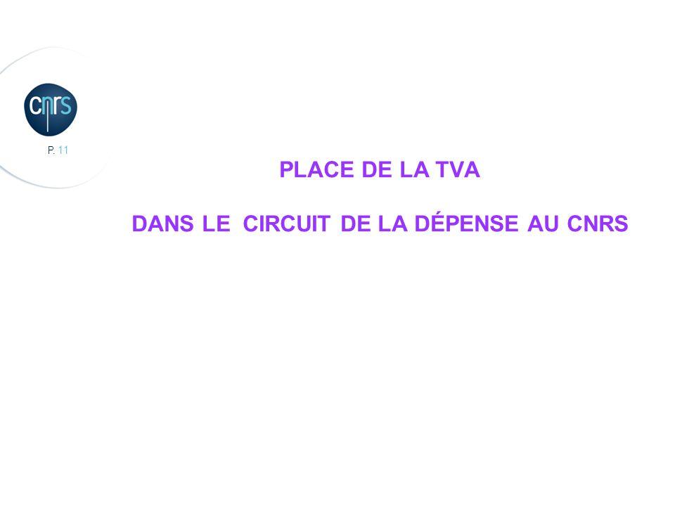 P. 11 PLACE DE LA TVA DANS LE CIRCUIT DE LA DÉPENSE AU CNRS