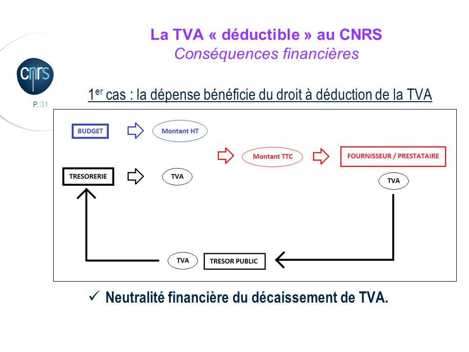 P. 31 La TVA « déductible » au CNRS Conséquences financières 1 er cas : la dépense bénéficie du droit à déduction de la TVA Neutralité financière du d