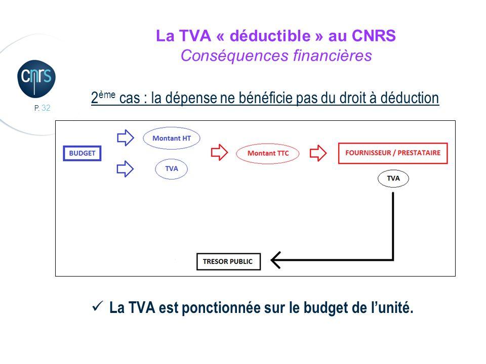 P. 32 La TVA « déductible » au CNRS Conséquences financières 2 ème cas : la dépense ne bénéficie pas du droit à déduction La TVA est ponctionnée sur l