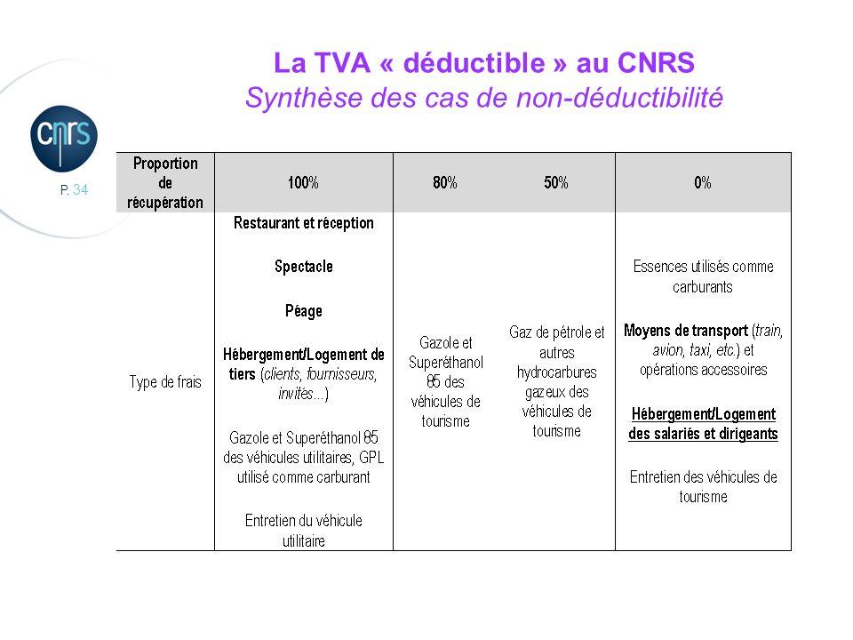 P. 34 La TVA « déductible » au CNRS Synthèse des cas de non-déductibilité