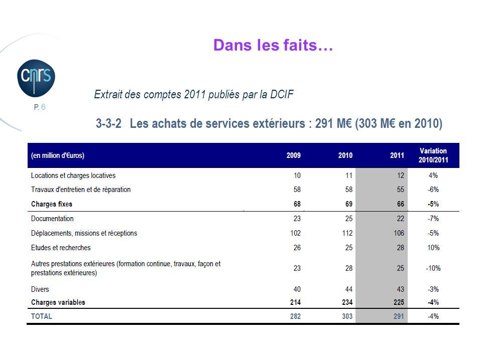 P. 6 Dans les faits… Extrait des comptes 2011 publiés par la DCIF