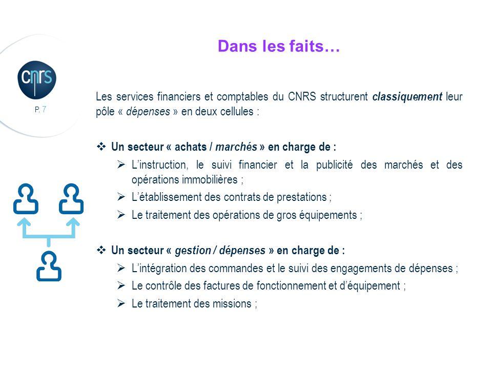 P. 7 Dans les faits… Les services financiers et comptables du CNRS structurent classiquement leur pôle « dépenses » en deux cellules : Un secteur « ac