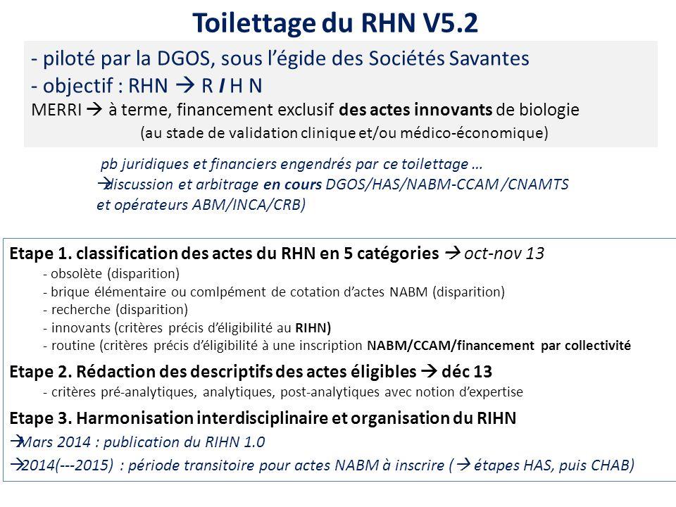 Toilettage du RHN V5.2 Etape 1. classification des actes du RHN en 5 catégories oct-nov 13 - obsolète (disparition) - brique élémentaire ou comlpément