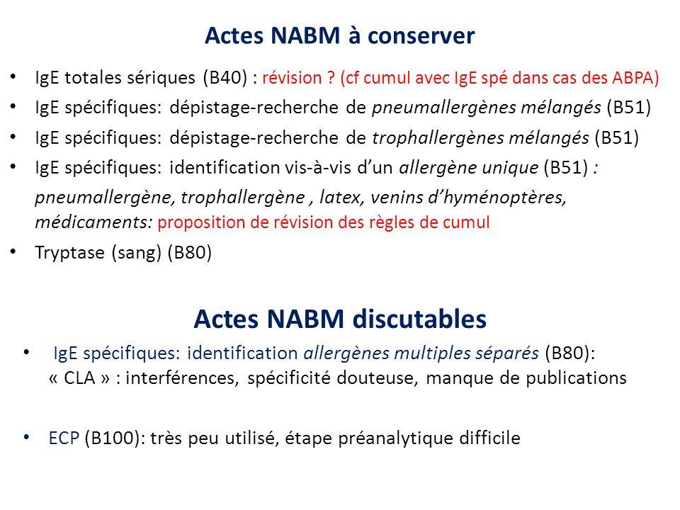 Actes NABM à conserver IgE totales sériques (B40) : révision ? (cf cumul avec IgE spé dans cas des ABPA) IgE spécifiques: dépistage-recherche de pneum