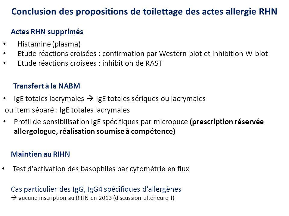 Conclusion des propositions de toilettage des actes allergie RHN Transfert à la NABM IgE totales lacrymales IgE totales sériques ou lacrymales ou item