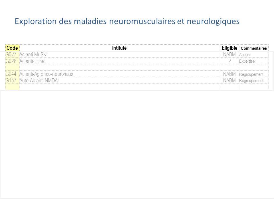 CodeIntituléÉligible Commentaires G027Ac anti-MuSK NABM Aucun G028Ac anti- titine ? Expertise G044Ac anti-Ag onco-neuronaux NABM Regroupement G157Auto