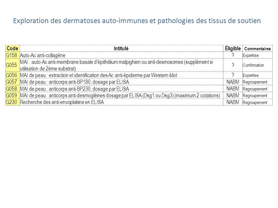 CodeIntituléÉligible Commentaires G158Auto-Ac anti-collagène ? Expertise G055 MAI : auto-Ac anti-membrane basale d'épithélium malpighien ou anti-desmo