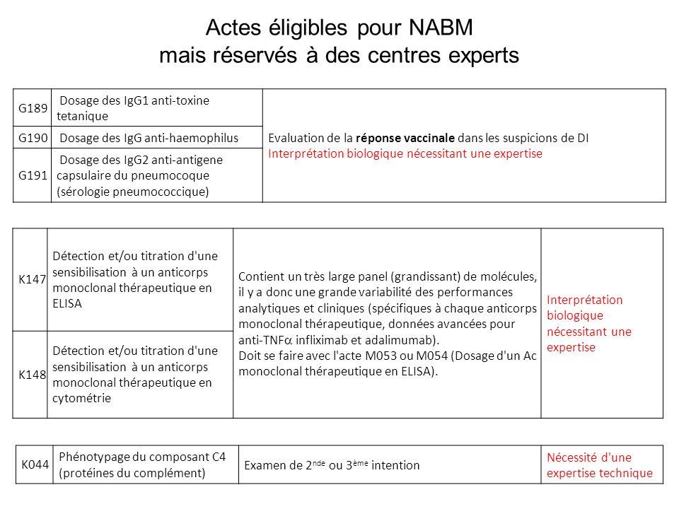 Actes éligibles pour NABM mais réservés à des centres experts G189 Dosage des IgG1 anti-toxine tetanique Evaluation de la réponse vaccinale dans les s