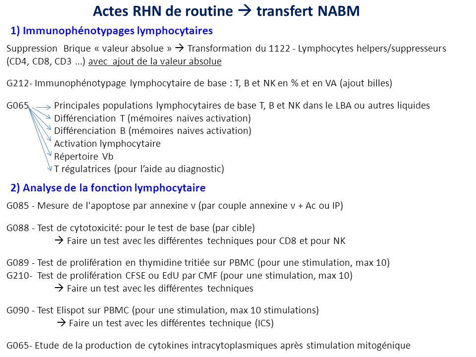 1) Immunophénotypages lymphocytaires 2) Analyse de la fonction lymphocytaire Actes RHN de routine transfert NABM G085 - Mesure de l'apoptose par annex
