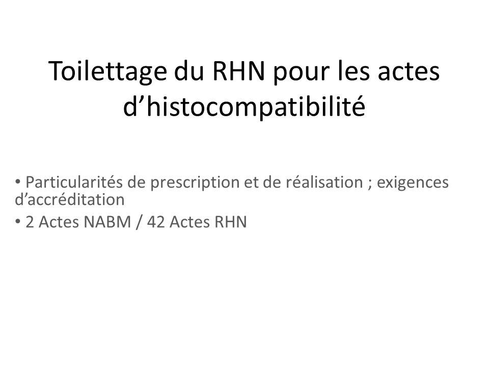 Toilettage du RHN pour les actes dhistocompatibilité Particularités de prescription et de réalisation ; exigences daccréditation 2 Actes NABM / 42 Act