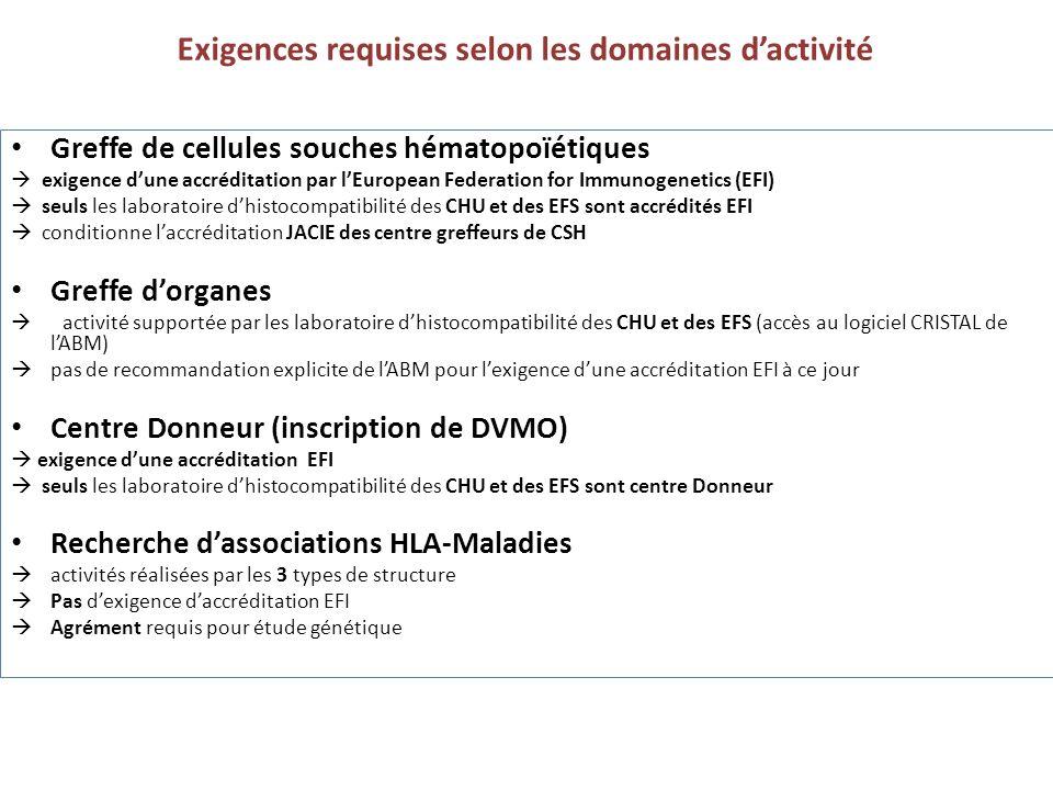 Greffe de cellules souches hématopoïétiques exigence dune accréditation par lEuropean Federation for Immunogenetics (EFI) seuls les laboratoire dhisto