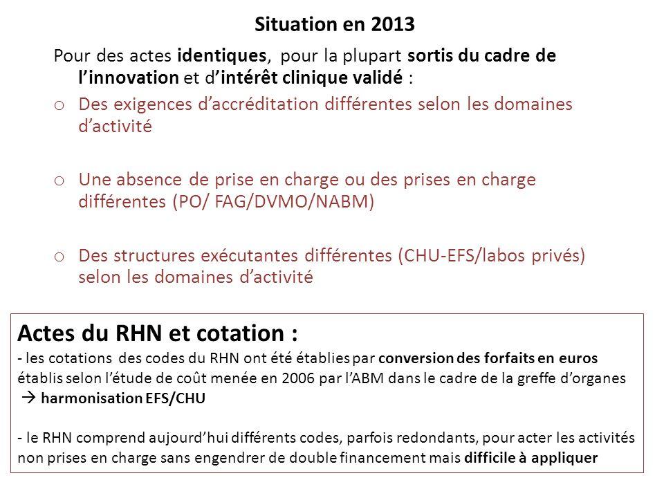Situation en 2013 Pour des actes identiques, pour la plupart sortis du cadre de linnovation et dintérêt clinique validé : o Des exigences daccréditati