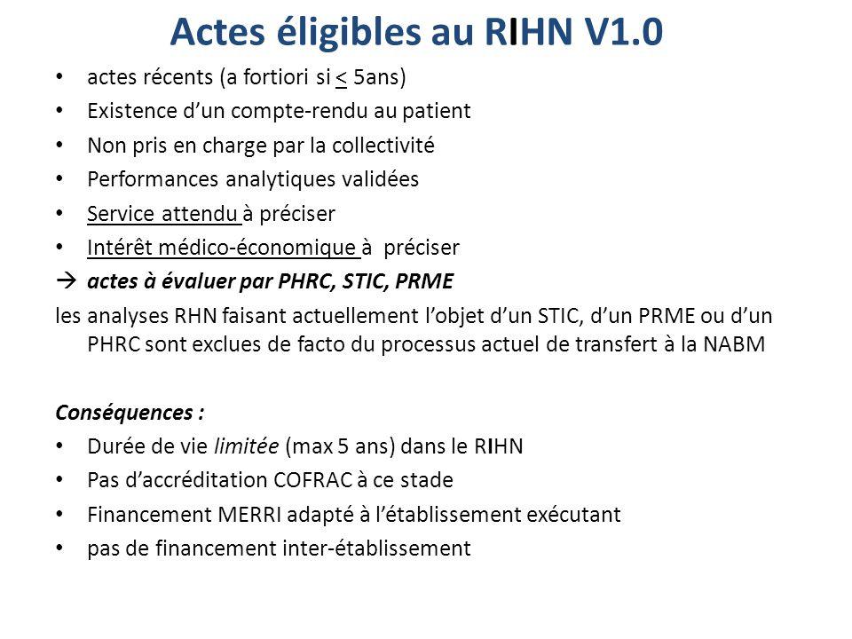 Actes éligibles au RIHN V1.0 actes récents (a fortiori si < 5ans) Existence dun compte-rendu au patient Non pris en charge par la collectivité Perform