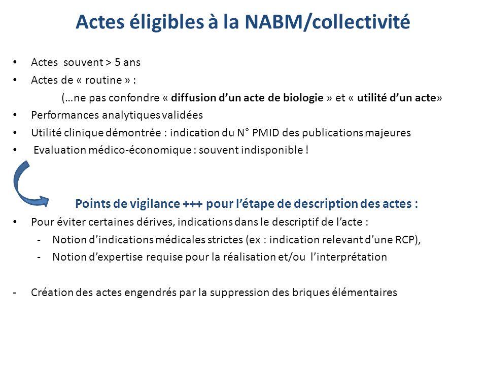 Actes éligibles à la NABM/collectivité Actes souvent > 5 ans Actes de « routine » : (…ne pas confondre « diffusion dun acte de biologie » et « utilité