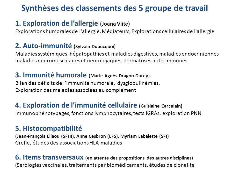 Synthèses des classements des 5 groupe de travail 1. Exploration de lallergie (Joana Viite) Explorations humorales de l'allergie, Médiateurs, Explorat