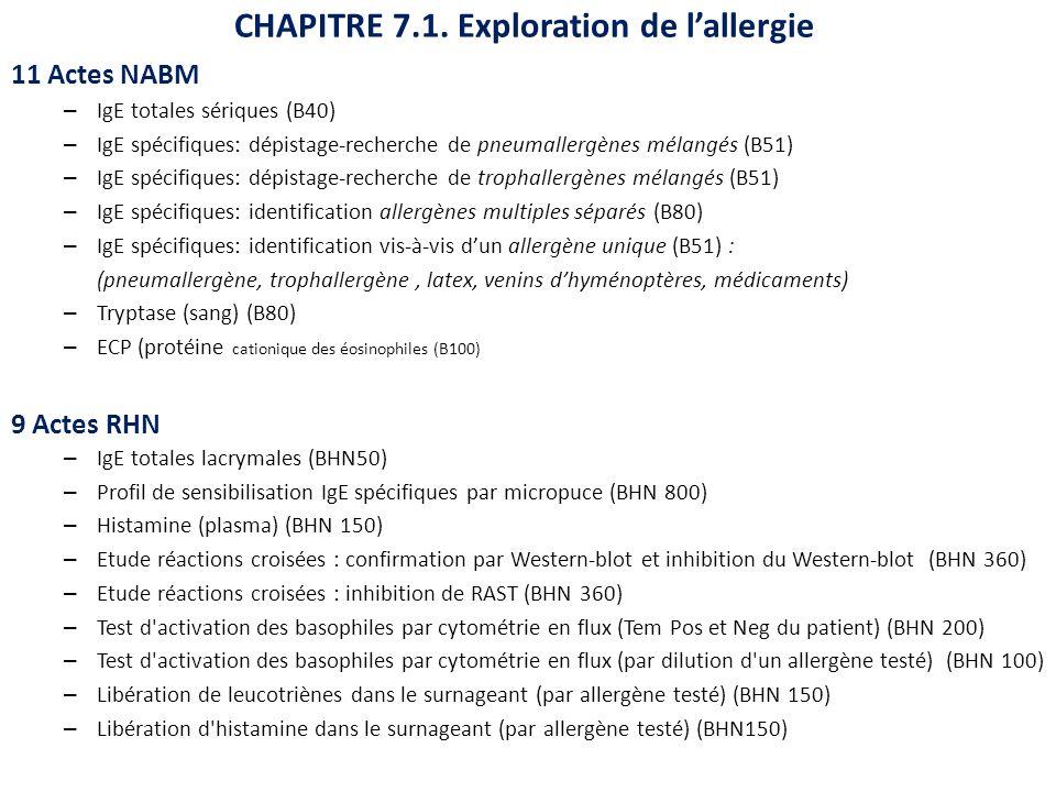 CHAPITRE 7.1. Exploration de lallergie 11 Actes NABM – IgE totales sériques (B40) – IgE spécifiques: dépistage-recherche de pneumallergènes mélangés (