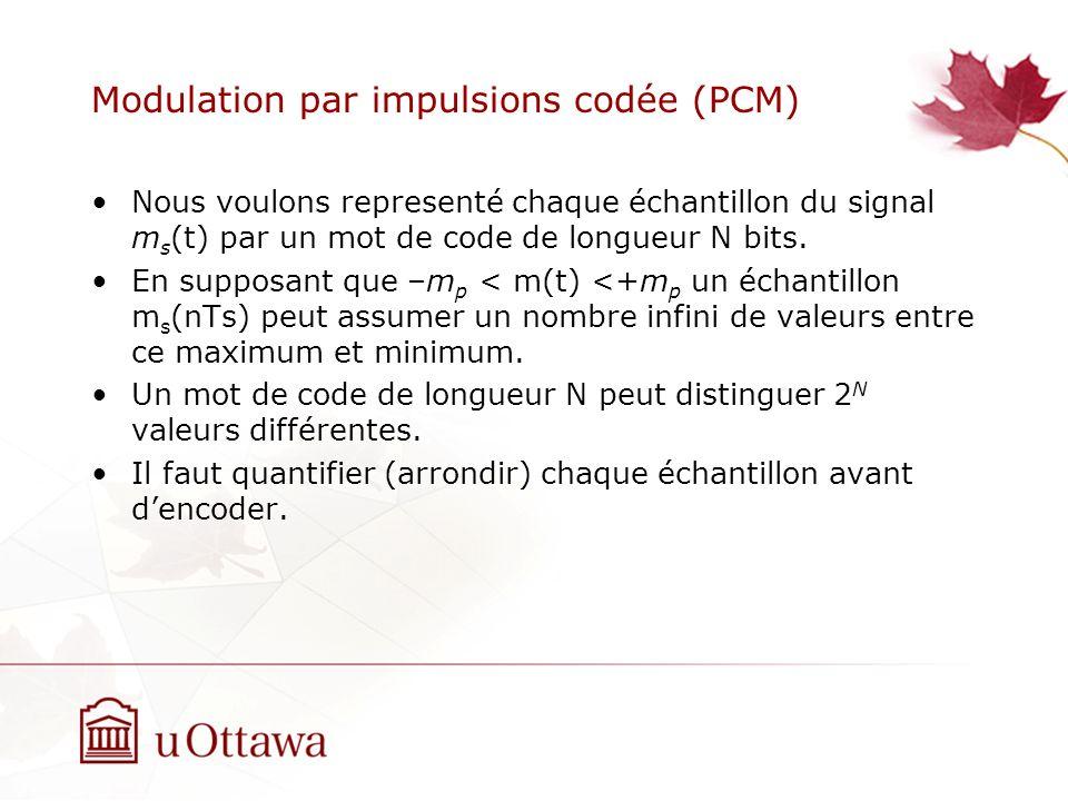 Modulation par impulsions codée (PCM) Nous voulons representé chaque échantillon du signal m s (t) par un mot de code de longueur N bits. En supposant