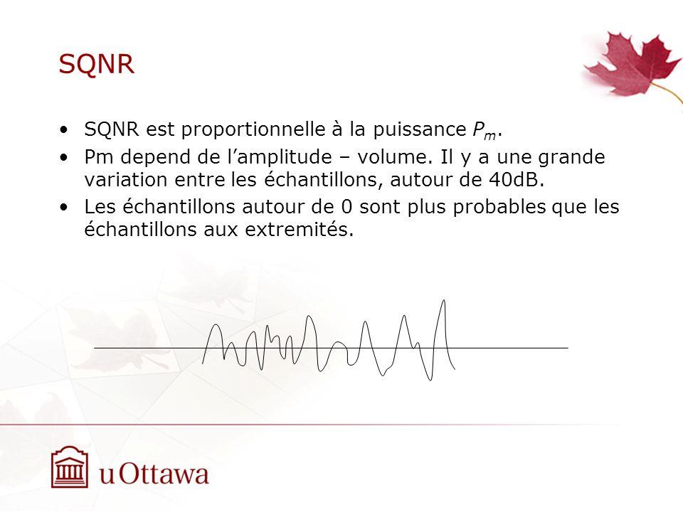 SQNR SQNR est proportionnelle à la puissance P m. Pm depend de lamplitude – volume. Il y a une grande variation entre les échantillons, autour de 40dB