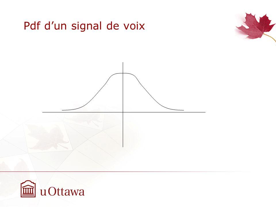 Pdf dun signal de voix