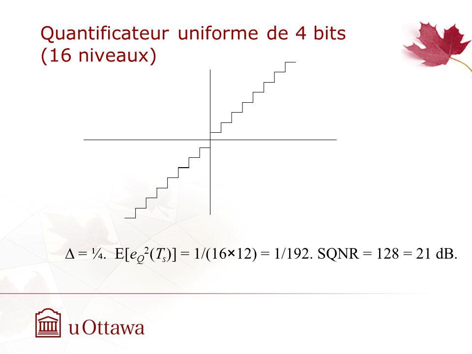 Quantificateur uniforme de 4 bits (16 niveaux) = ¼. E[e Q 2 (T s )] = 1/(16×12) = 1/192. SQNR = 128 = 21 dB.