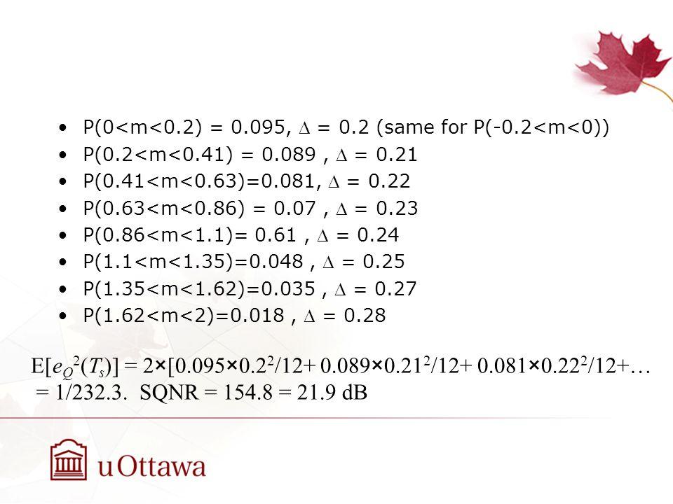 P(0<m<0.2) = 0.095, = 0.2 (same for P(-0.2<m<0)) P(0.2<m<0.41) = 0.089, = 0.21 P(0.41<m<0.63)=0.081, = 0.22 P(0.63<m<0.86) = 0.07, = 0.23 P(0.86<m<1.1