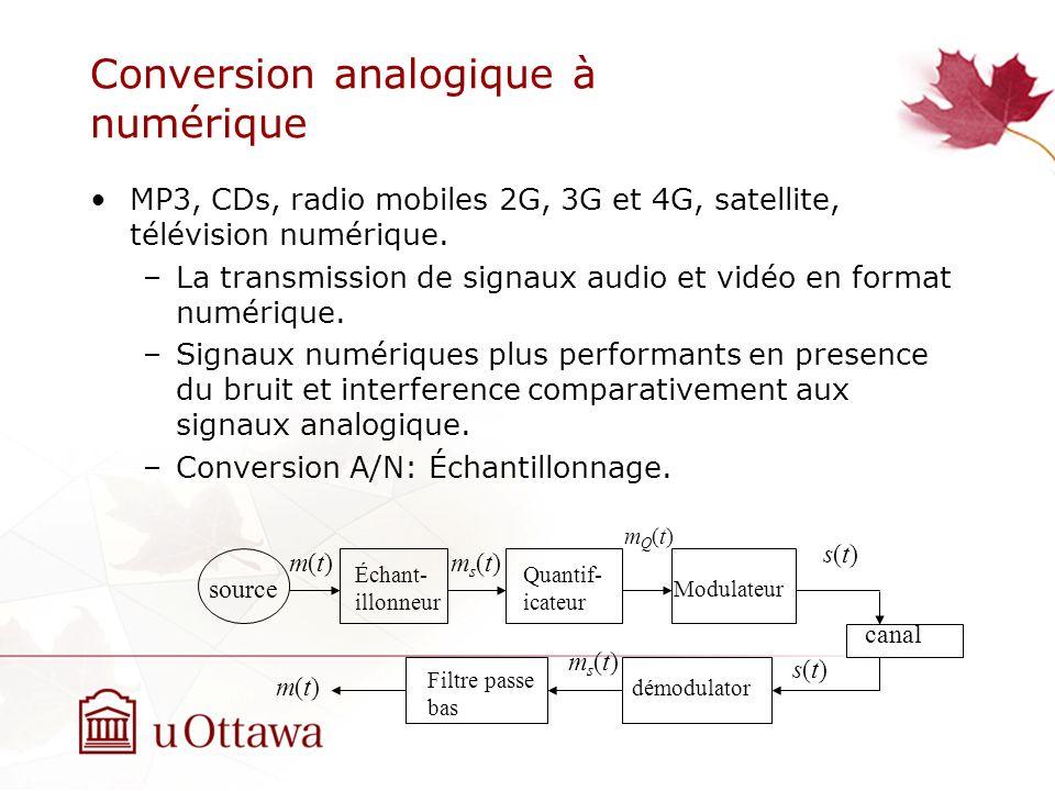 Conversion analogique à numérique MP3, CDs, radio mobiles 2G, 3G et 4G, satellite, télévision numérique. –La transmission de signaux audio et vidéo en