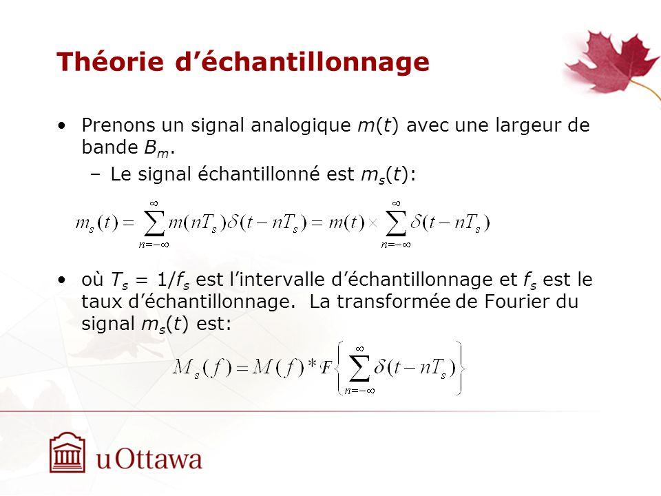 Théorie déchantillonnage Prenons un signal analogique m(t) avec une largeur de bande B m. –Le signal échantillonné est m s (t): où T s = 1/f s est lin