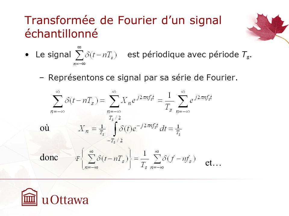 Transformée de Fourier dun signal échantillonné Le signal est périodique avec période T s. –Représentons ce signal par sa série de Fourier. où donc et