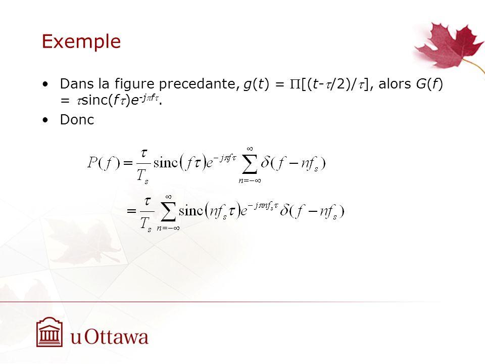 Exemple Dans la figure precedante, g(t) = [(t-/2)/], alors G(f) = sinc(f)e -jf. Donc