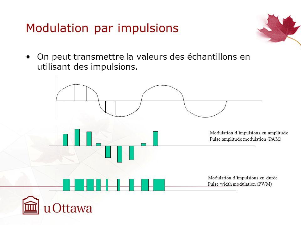 Modulation par impulsions On peut transmettre la valeurs des échantillons en utilisant des impulsions. Modulation dimpulsions en amplitude Pulse ampli