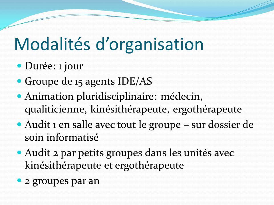 Modalités dorganisation Durée: 1 jour Groupe de 15 agents IDE/AS Animation pluridisciplinaire: médecin, qualiticienne, kinésithérapeute, ergothérapeut