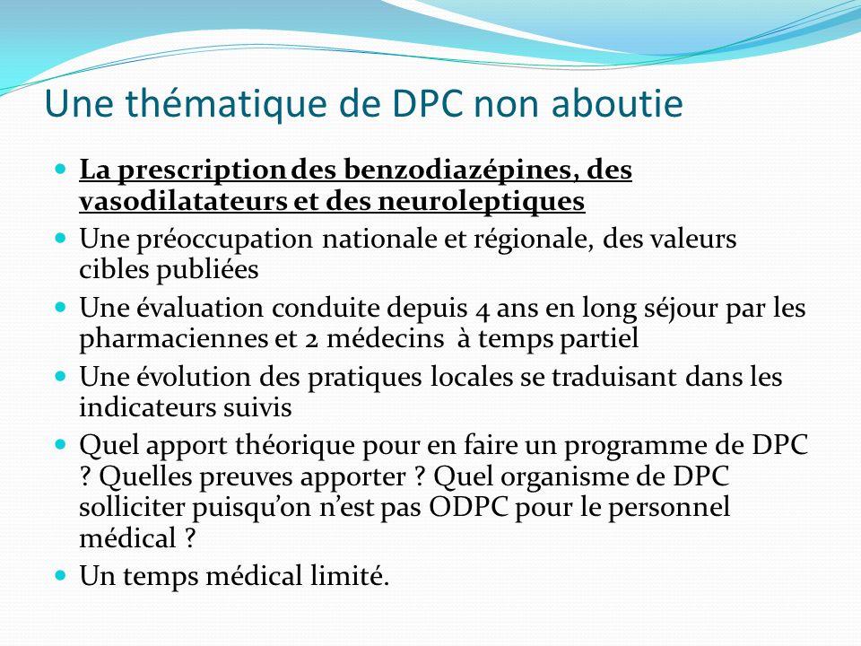 Une thématique de DPC non aboutie La prescription des benzodiazépines, des vasodilatateurs et des neuroleptiques Une préoccupation nationale et région