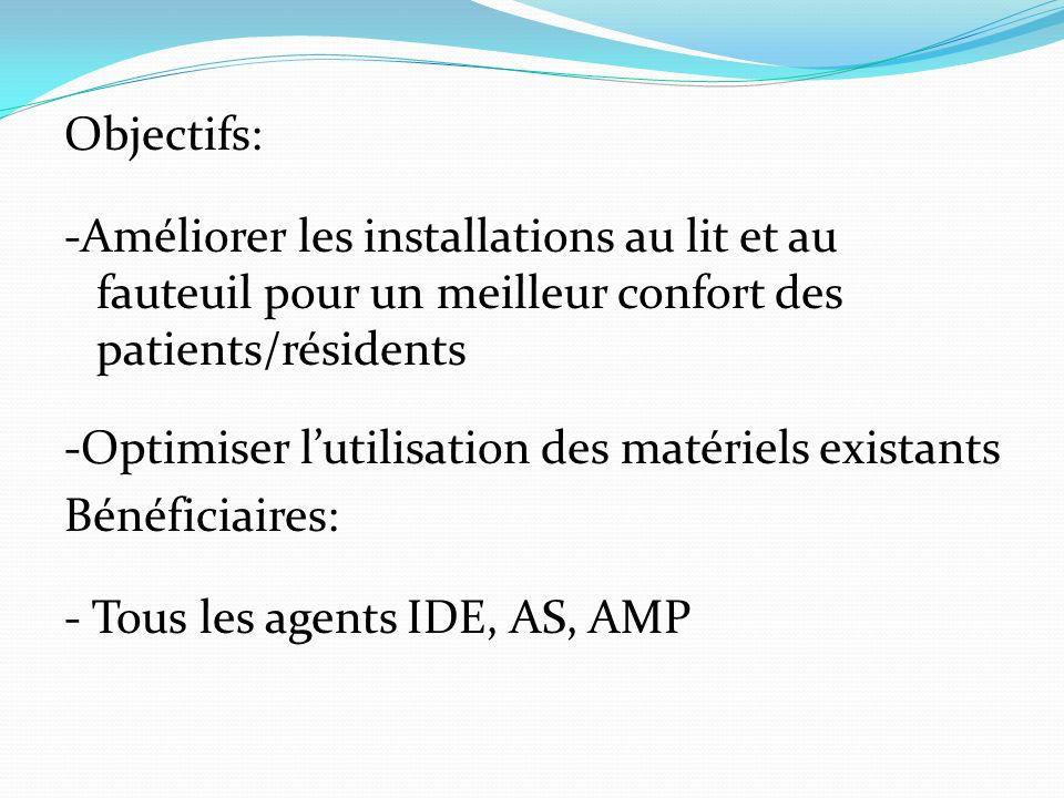 Objectifs: -Améliorer les installations au lit et au fauteuil pour un meilleur confort des patients/résidents -Optimiser lutilisation des matériels ex
