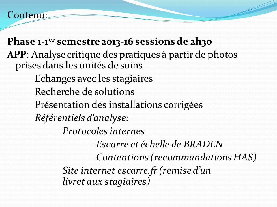 Contenu: Phase 1-1 er semestre 2013-16 sessions de 2h30 APP: Analyse critique des pratiques à partir de photos prises dans les unités de soins Echange
