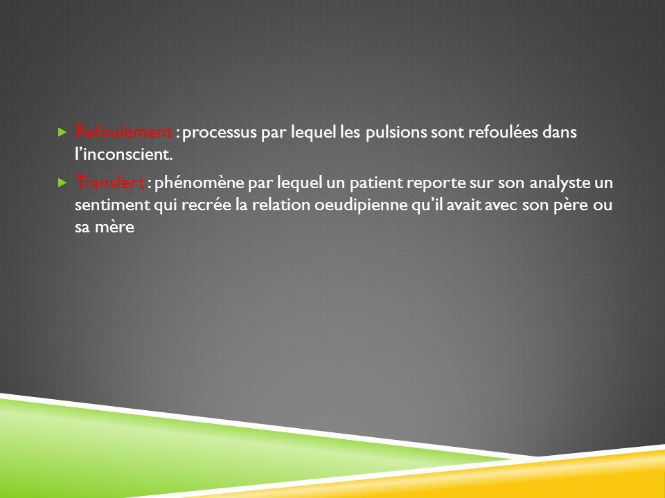 Refoulement : processus par lequel les pulsions sont refoulées dans linconscient. Transfert : phénomène par lequel un patient reporte sur son analyste