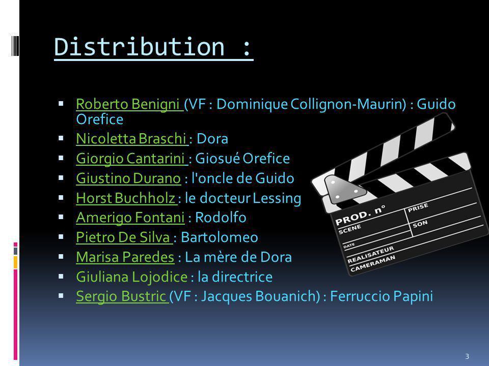 Distribution : Roberto Benigni (VF : Dominique Collignon-Maurin) : Guido Orefice Nicoletta Braschi : Dora Giorgio Cantarini : Giosué Orefice Giustino