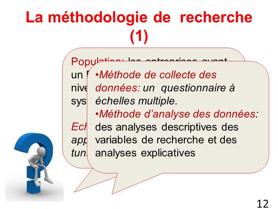 12 La méthodologie de recherche (1) Population: les entreprises ayant un ERP opérationnel à tous les niveaux ou au moins une partie du système lest.