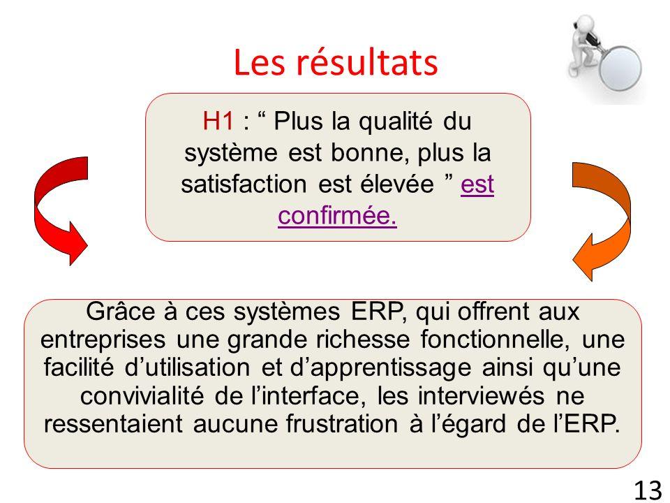 13 Les résultats H1 : Plus la qualité du système est bonne, plus la satisfaction est élevée est confirmée.