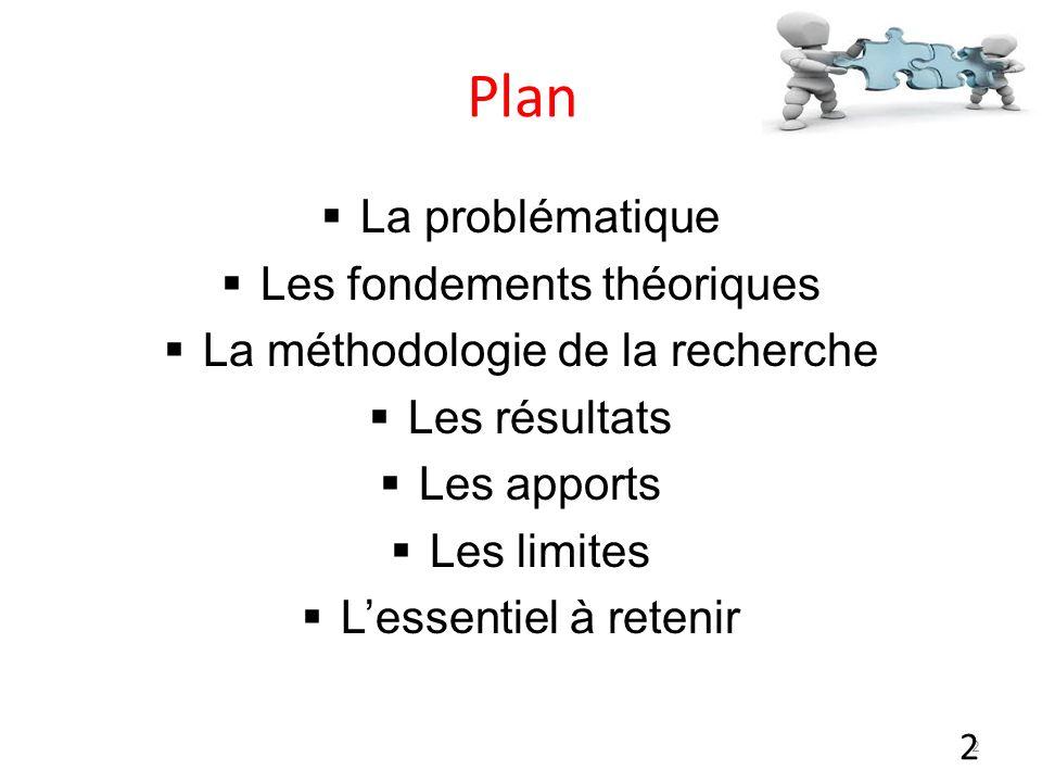 2 2 Plan La problématique Les fondements théoriques La méthodologie de la recherche Les résultats Les apports Les limites Lessentiel à retenir
