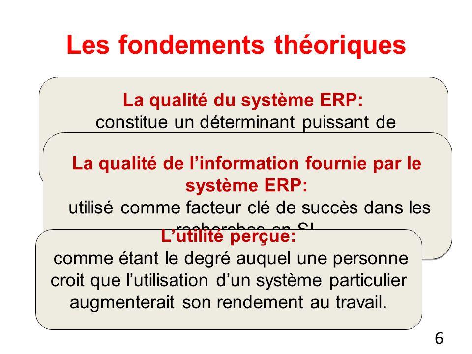 6 Les fondements théoriques La qualité du système ERP: constitue un déterminant puissant de lefficacité des SI ainsi que de la satisfaction des utilisateurs.