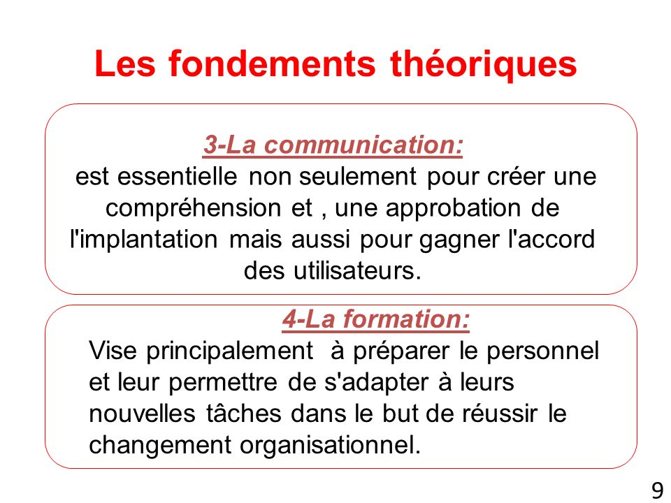 9 Les fondements théoriques 3-La communication: est essentielle non seulement pour créer une compréhension et, une approbation de l implantation mais aussi pour gagner l accord des utilisateurs.