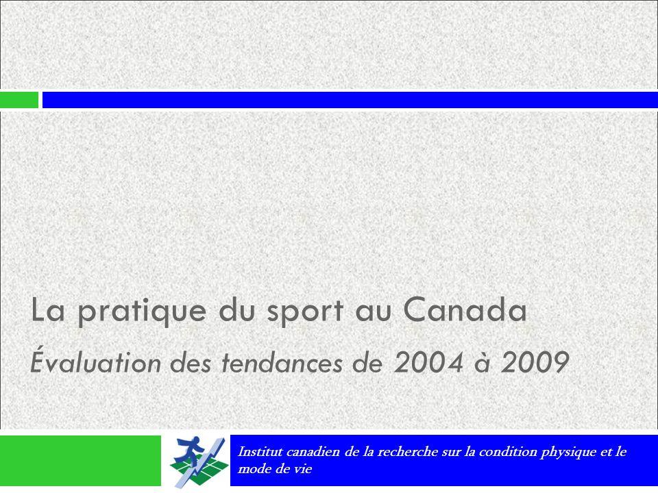 La pratique du sport au Canada Contenu des sources de données nationales disponibles © 2010, Institut canadien de la recherche sur la condition physique et le mode de vie 2 Lenvironnement social et physique (SIAPS/SIS de lICRCP) soutien social accès aux installations satisfaction utilisation etc.