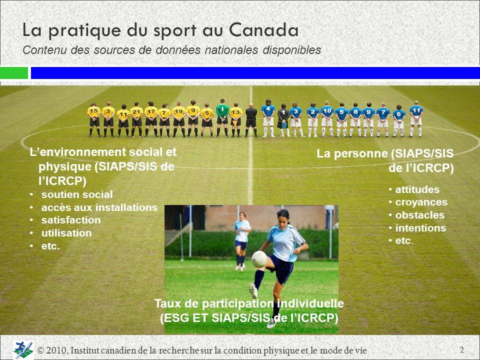 La pratique du sport au Canada Contenu des sources de données nationales disponibles © 2010, Institut canadien de la recherche sur la condition physiq
