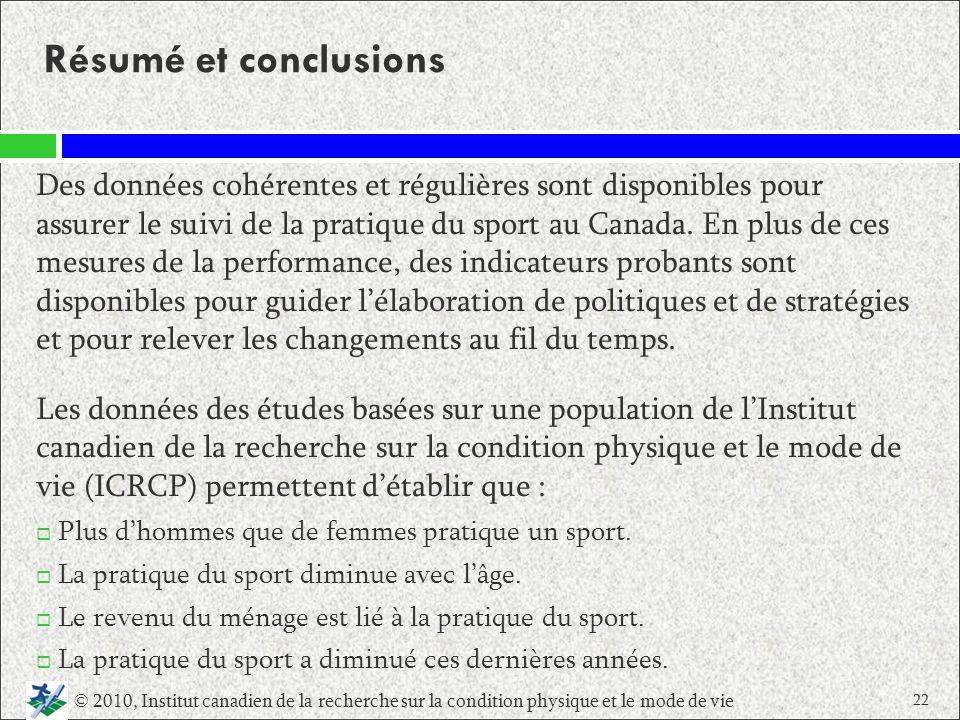 Résumé et conclusions 22 Des données cohérentes et régulières sont disponibles pour assurer le suivi de la pratique du sport au Canada. En plus de ces