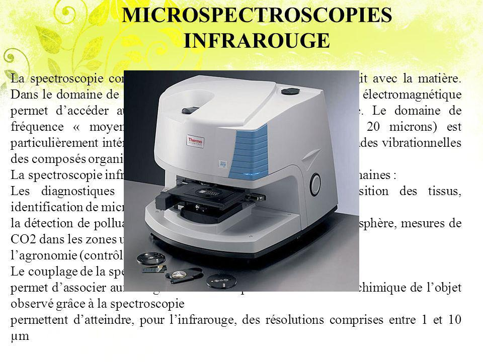 MICROSPECTROSCOPIES INFRAROUGE La spectroscopie consiste à étudier comment une onde interagit avec la matière.