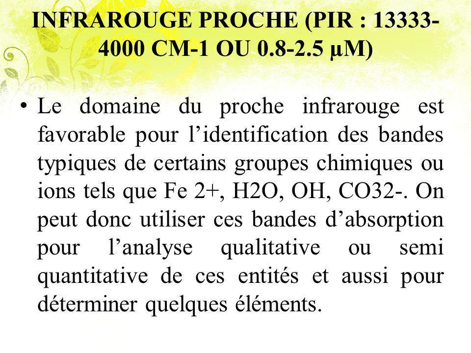 INFRAROUGE PROCHE (PIR : 13333- 4000 CM-1 OU 0.8-2.5 µM) Le domaine du proche infrarouge est favorable pour lidentification des bandes typiques de certains groupes chimiques ou ions tels que Fe 2+, H2O, OH, CO32-.