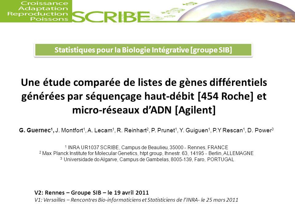 Une étude comparée de listes de gènes différentiels générées par séquençage haut-débit [454 Roche] et micro-réseaux dADN [Agilent] G. Guernec 1, J. Mo