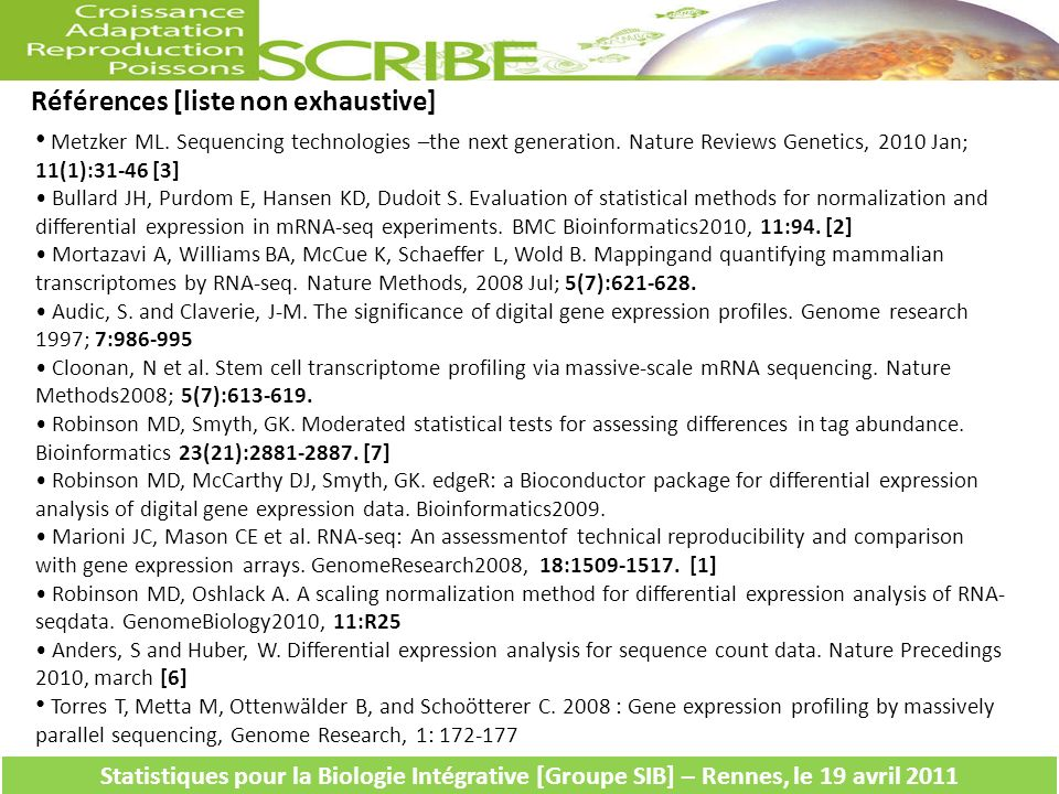 Références [liste non exhaustive] Metzker ML. Sequencing technologies –the next generation.