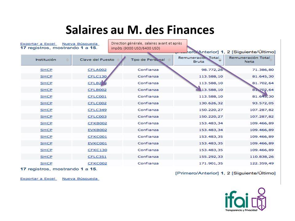 Salaires au M. des Finances Direction générale, salaires avant et après impôts (9000 USD/6400 USD)